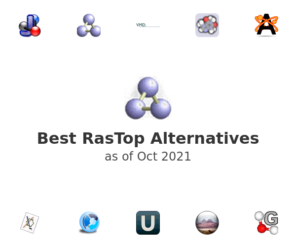 Best RasTop Alternatives