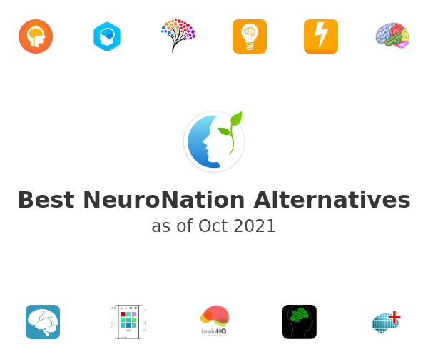 Best NeuroNation Alternatives