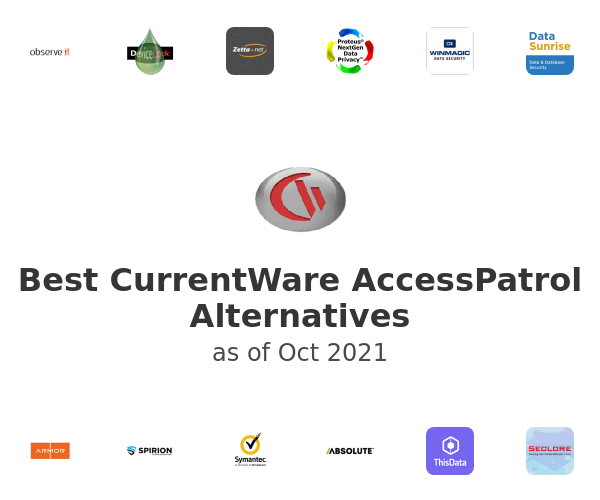 Best CurrentWare AccessPatrol Alternatives