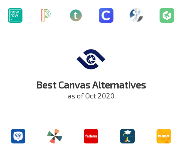 Best Canvas Alternatives