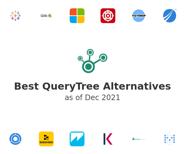 Best QueryTree Alternatives