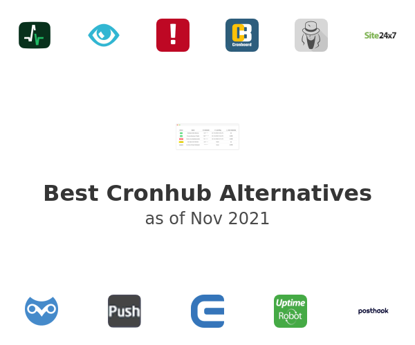 Best Cronhub Alternatives