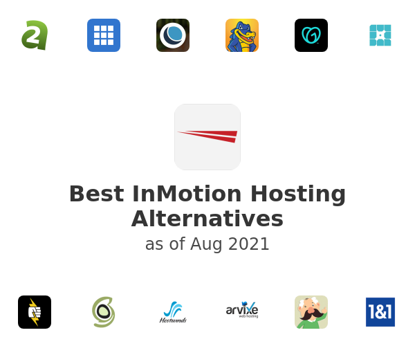 Best InMotion Hosting Alternatives