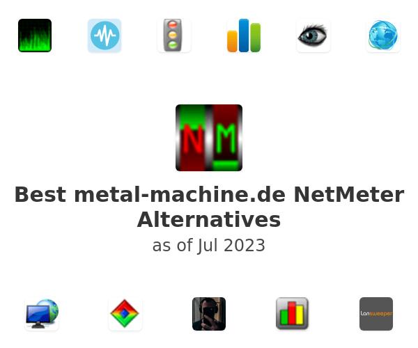 Best NetMeter Alternatives