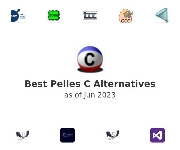 Best Pelles C Alternatives