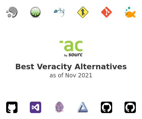 Best Veracity Alternatives