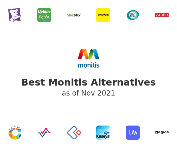 Best Monitis Alternatives
