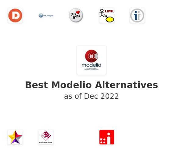 Best Modelio Alternatives