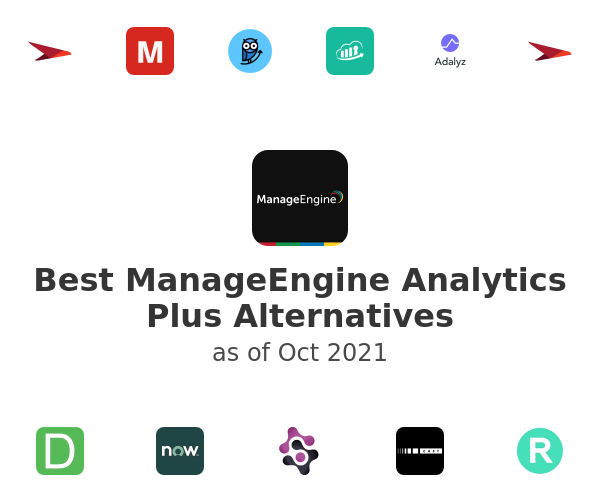 Best Analytics Plus Alternatives