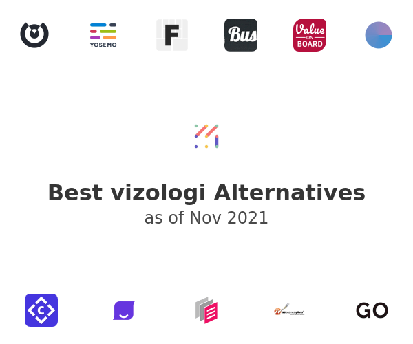 Best vizologi Alternatives