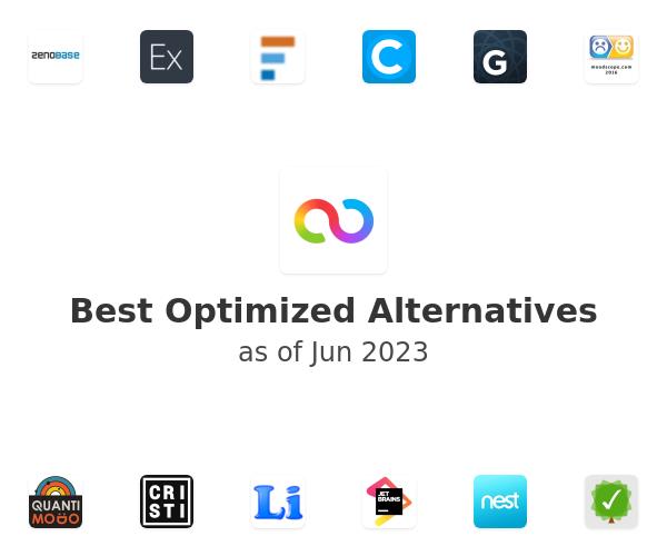 Best Optimized Alternatives