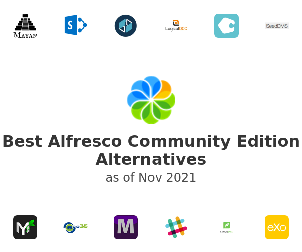 Best Alfresco Community Edition Alternatives