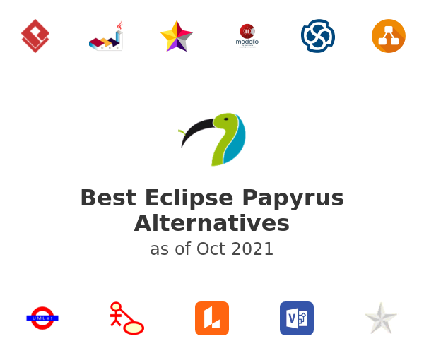 Best Eclipse Papyrus Alternatives