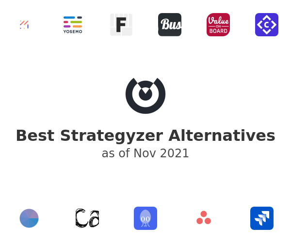 Best Strategyzer Alternatives