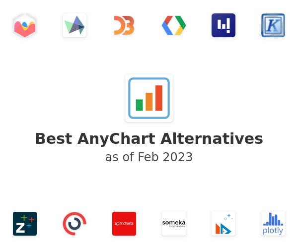 Best AnyChart Alternatives