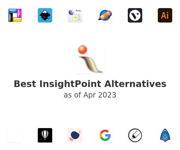 Best InsightPoint Alternatives