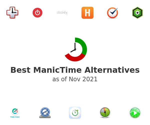 Best ManicTime Alternatives