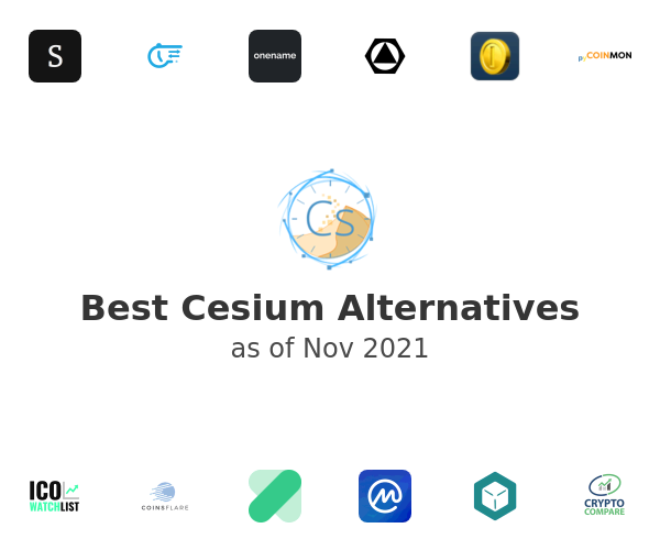 Best Cesium Alternatives