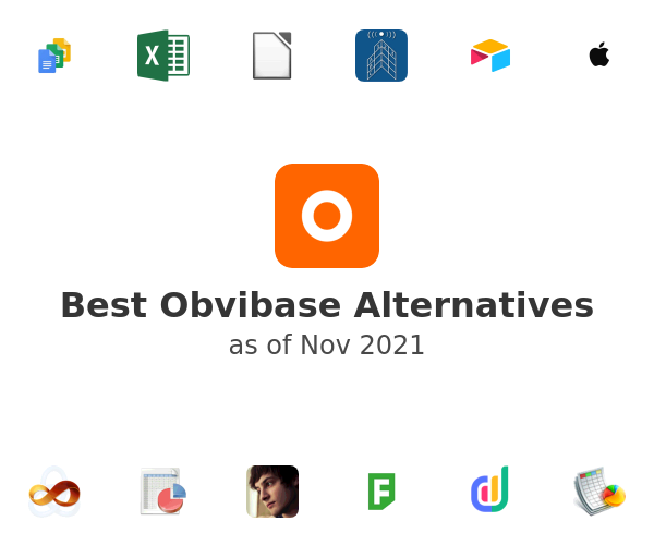 Best Obvibase Alternatives