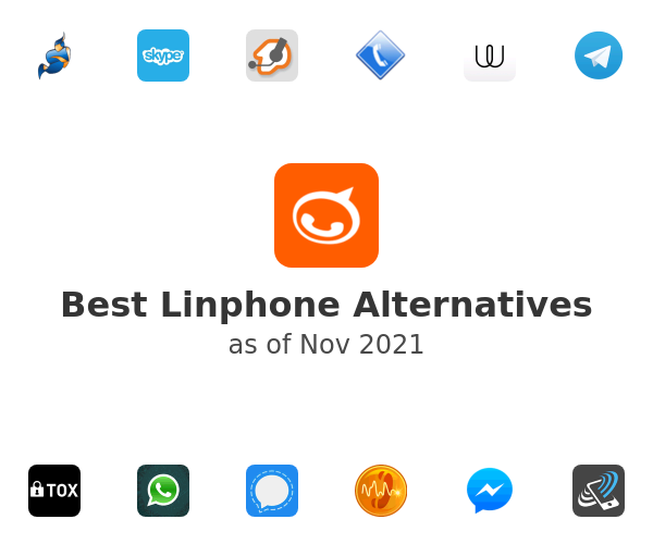 Best Linphone Alternatives