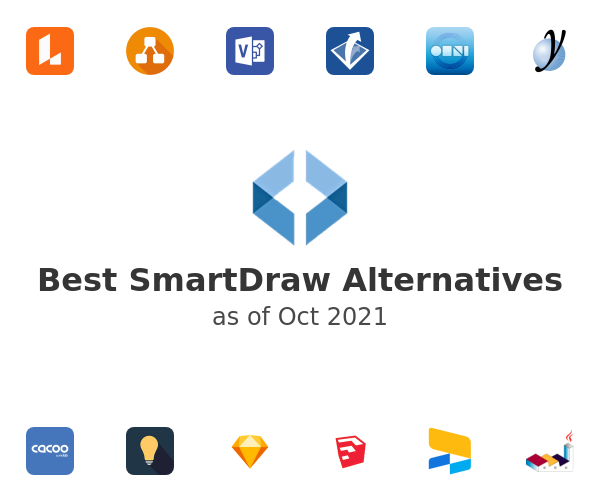 Best SmartDraw Alternatives