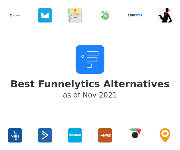 Best Funnelytics Alternatives