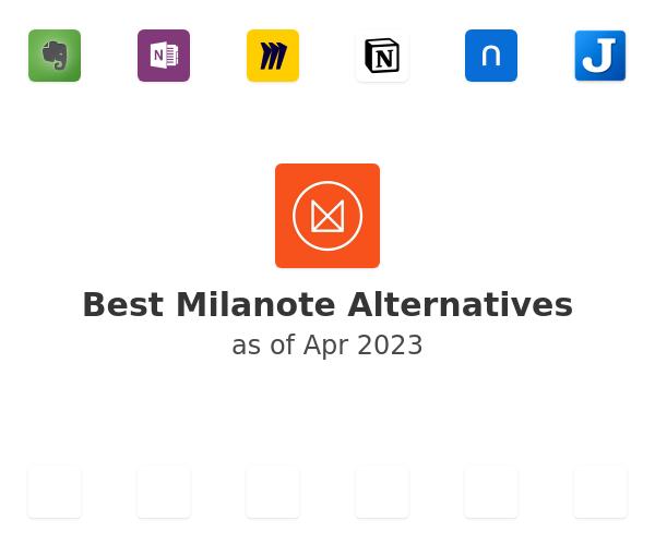 Best Milanote Alternatives