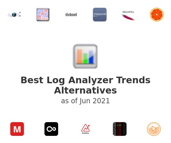 Best Log Analyzer Trends Alternatives