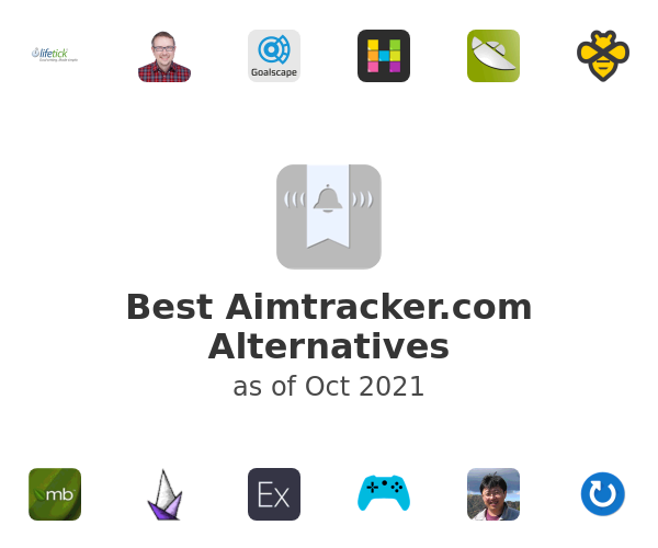 Best Aimtracker.com Alternatives