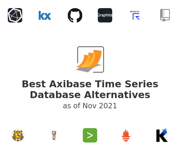 Best Axibase Time Series Database Alternatives