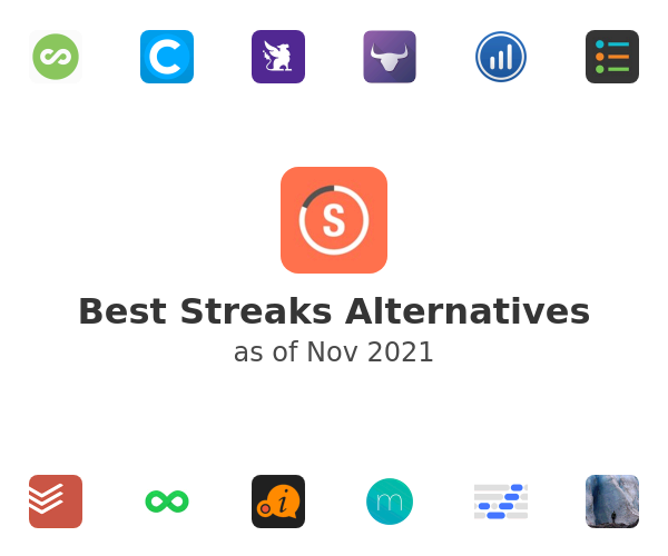 Best Streaks Alternatives