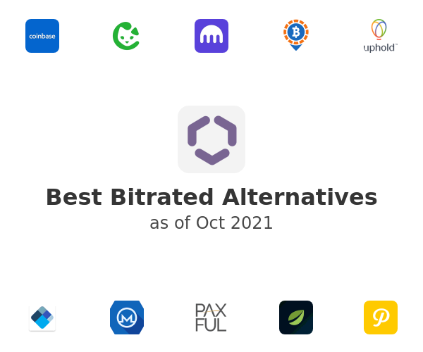 Best Bitrated Alternatives