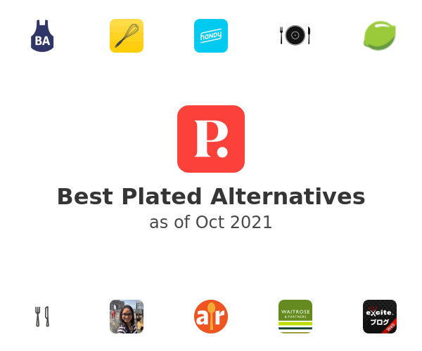 Best Plated Alternatives