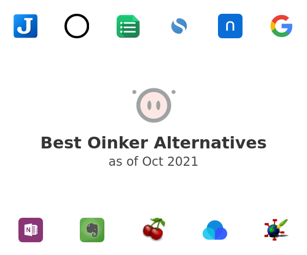 Best Oinker Alternatives
