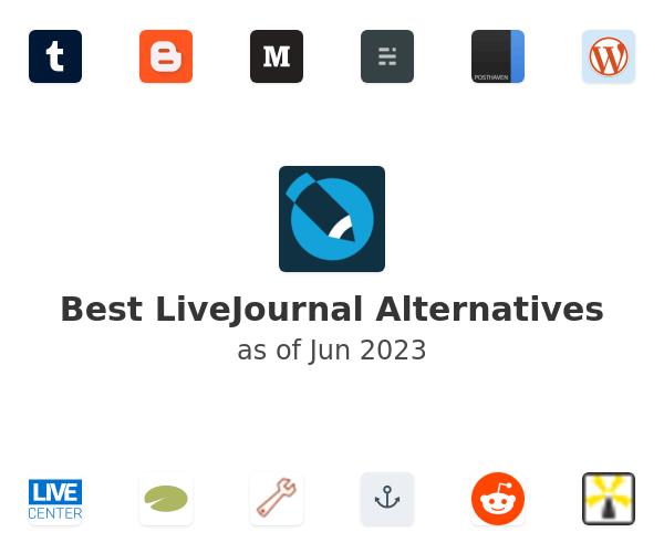 Best LiveJournal Alternatives