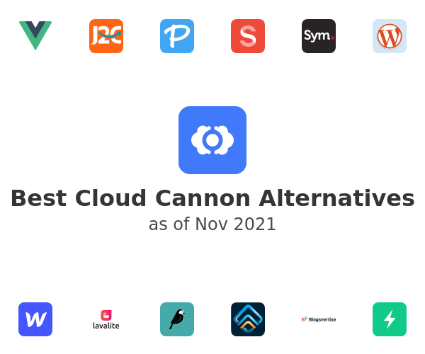 Best Cloud Cannon Alternatives