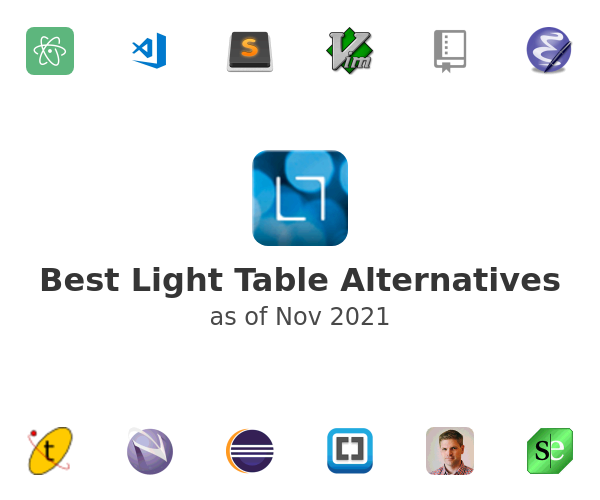 Best Light Table Alternatives