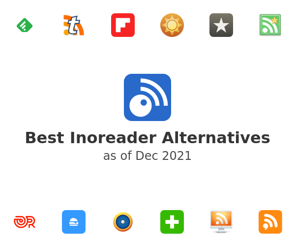 Best Inoreader Alternatives