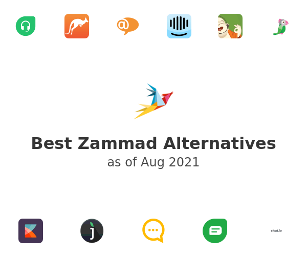 Best Zammad Alternatives