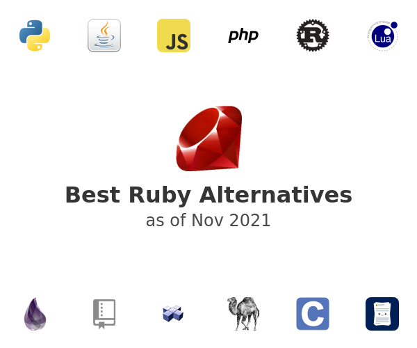 Best Ruby Alternatives