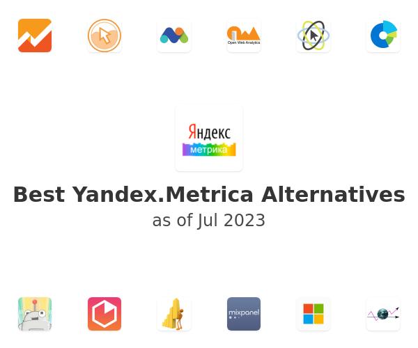 Best Yandex.Metrica Alternatives