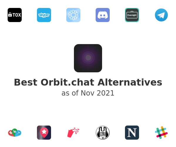 Best Orbit Alternatives