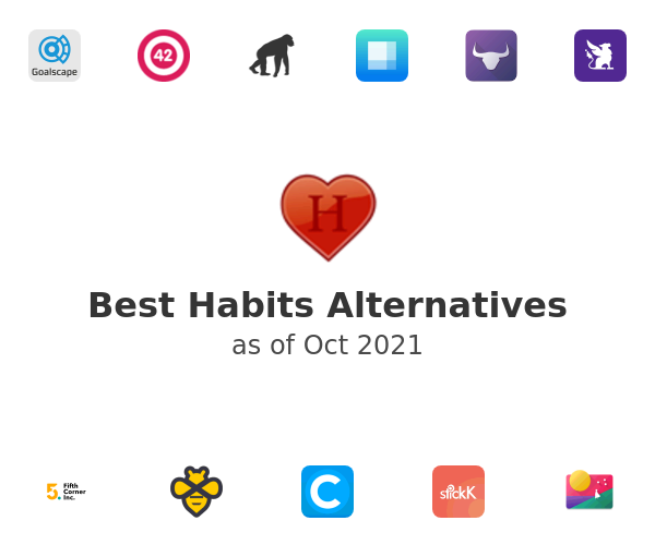 Best Habits Alternatives