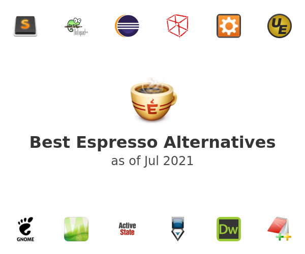Best Espresso Alternatives
