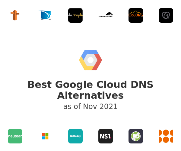 Best Google Cloud DNS Alternatives
