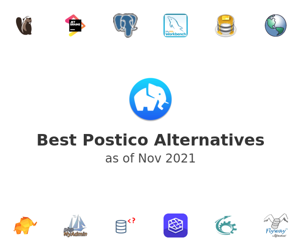 Best Postico Alternatives