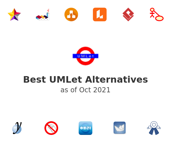 Best UMLet Alternatives
