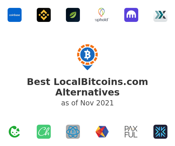 Best LocalBitcoins.com Alternatives