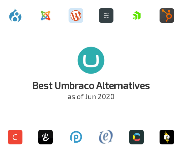 Best Umbraco Alternatives