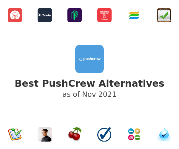 Best PushCrew Alternatives